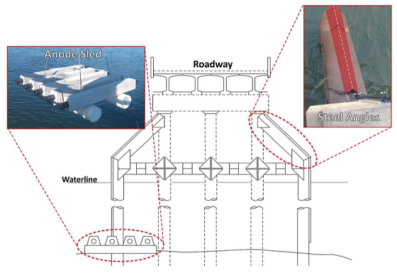 FIGURE 6: Safety Sound Bridge pier elevation.