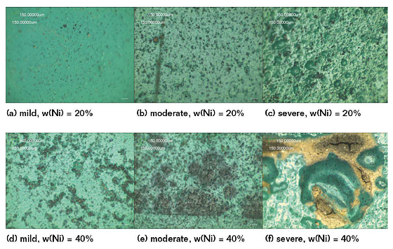 : FIGURE 5 Surface morphologies of the CACC with different nickel powder contents (20 wt%,  40 wt%) after being immersed in the SASS with different salt concentrations (mild, moderate, severe) for 61 d.