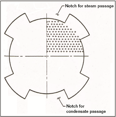FIGURE 6 Tube support in a shell-and-tube heat exchanger; notch cut-away to assist condensate flow.